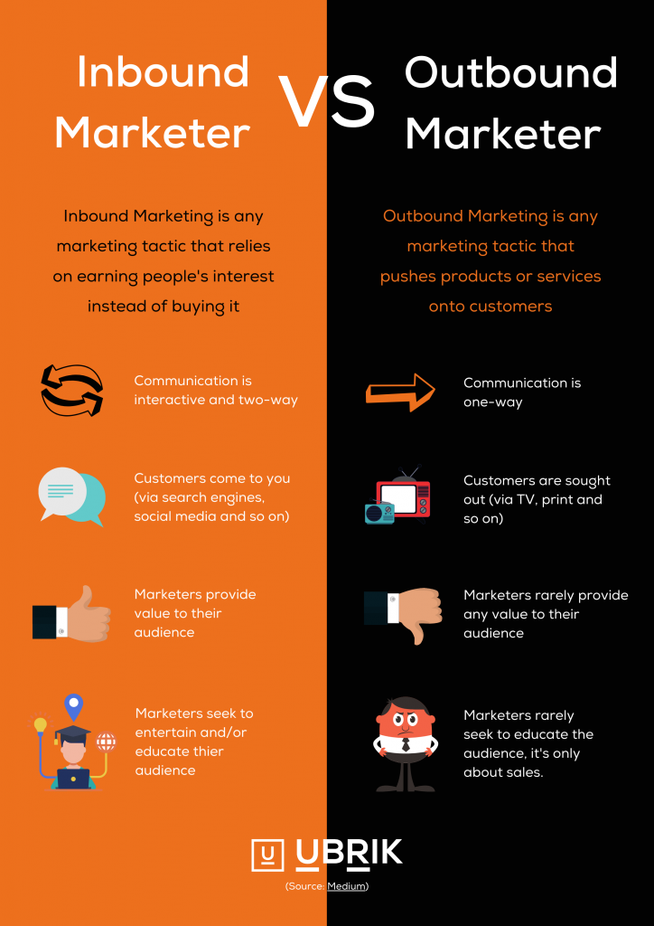The difference between outbound marketing and inbound marketing